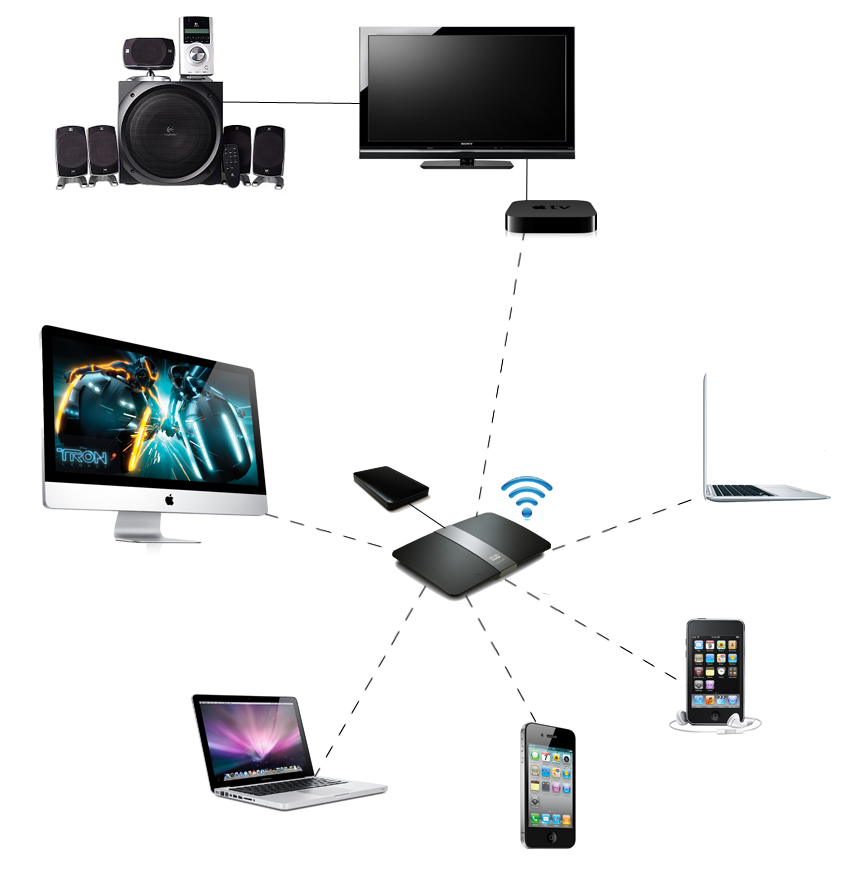 Apple TV - Raghu Prodduturi's Blog - The world in my view
